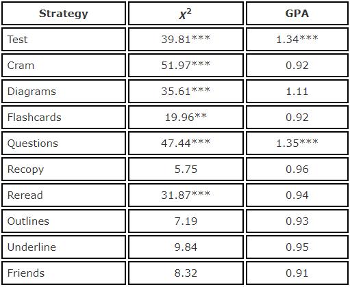 studystrategies.png