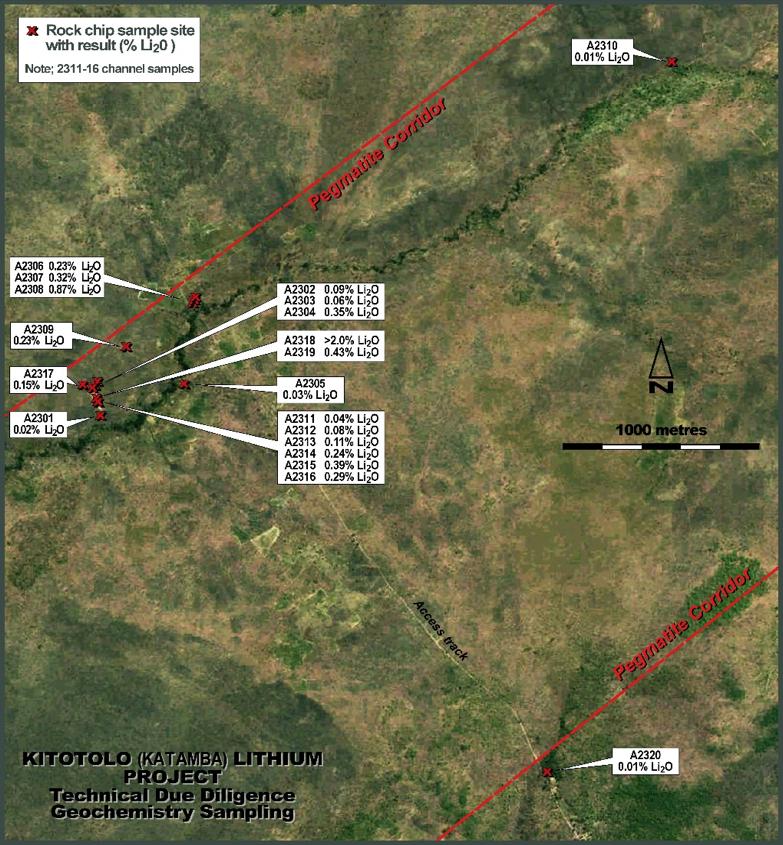 kitotolo map 3.png