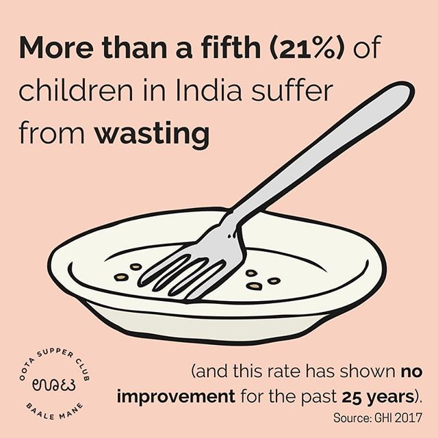The second of our malnutrition infographic series - wasting in children. Our Oota recipes are tried and tested to improve the health of the Baale Mane girls and prevent wasting. ⭐ Designed by Ishana Sundar, Oota Intern 💕 . . #ootastories #oota #ootasupperclub #foodwriting #foodie #southindianfood #karnataka #southindia #baalemane #indiafood #wastinginchildren #malnutrition #statistics #infographic