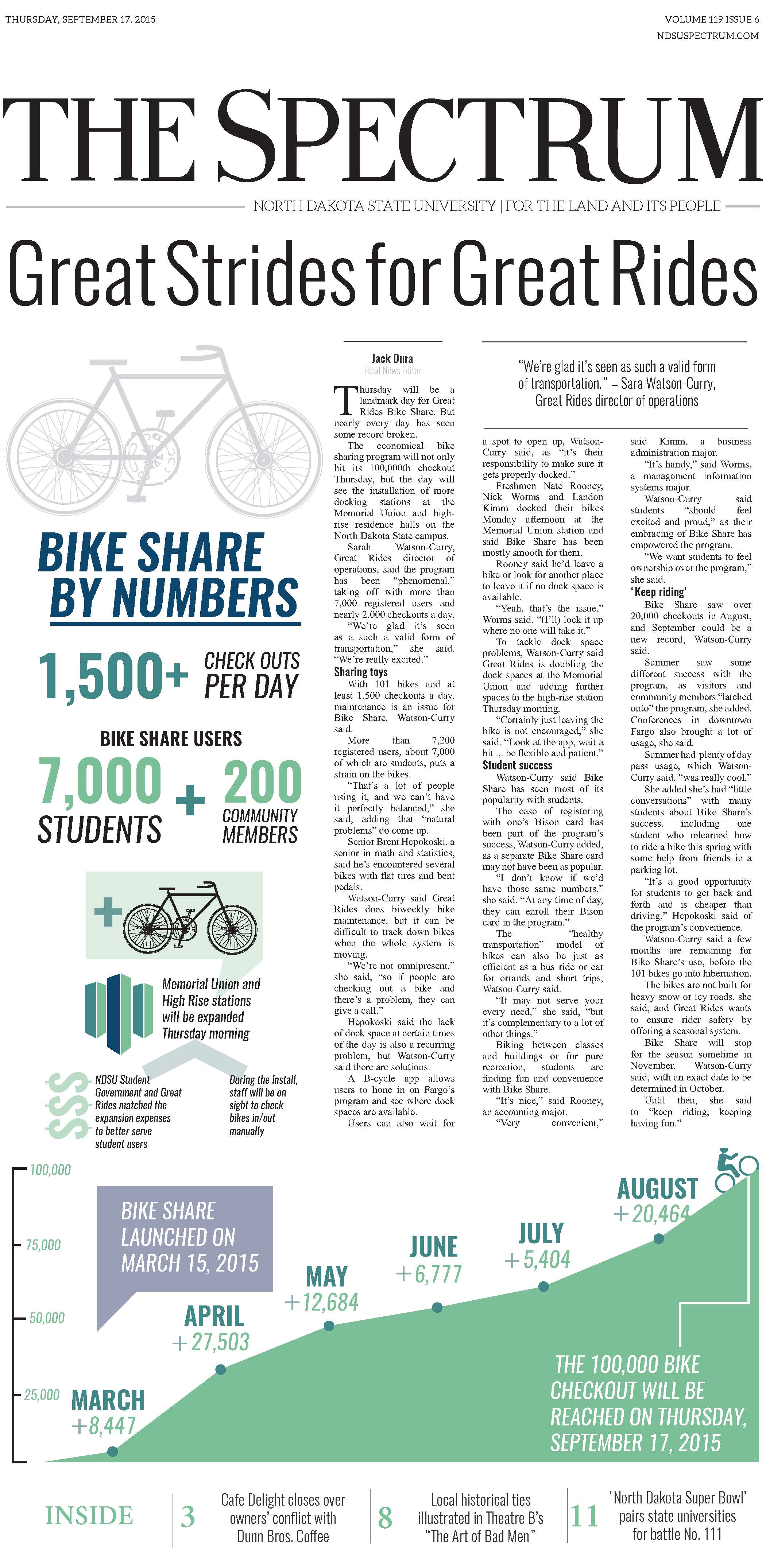 - Stats on recently launched the city-wide bike-share program