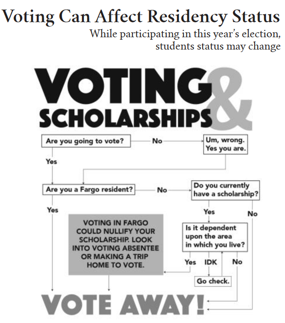 - Information for student voters