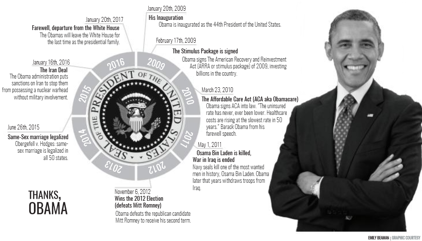 - A look back at Obama's presidency