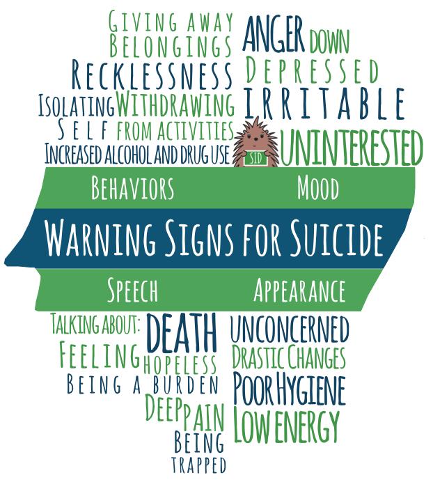 Warning Signs.png