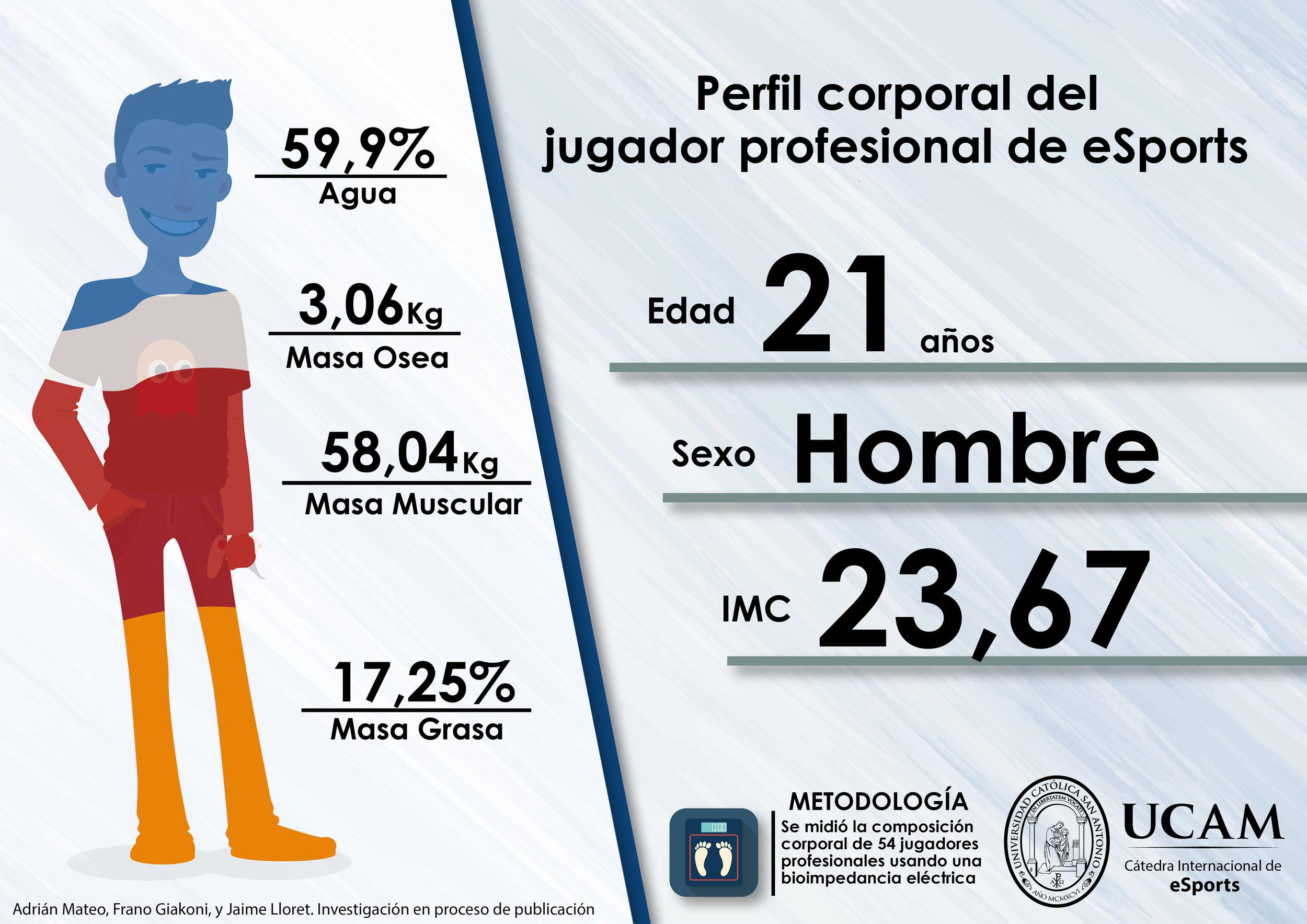 Infografia_perfil_corporal_final.jpg