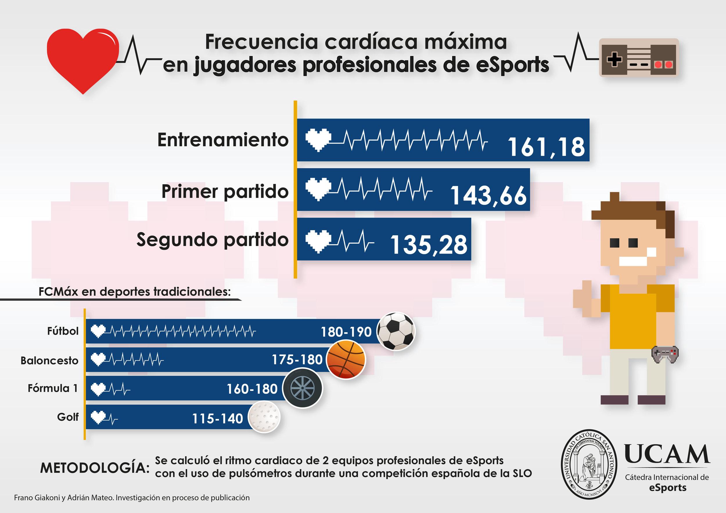 Infografía_ritmo_cardiaco_v4.jpg