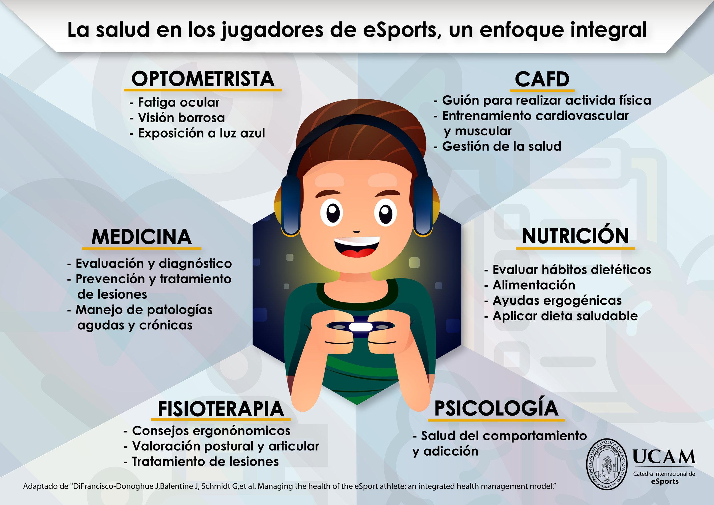Infografía_Gestion_de_la_salud_v2.jpg