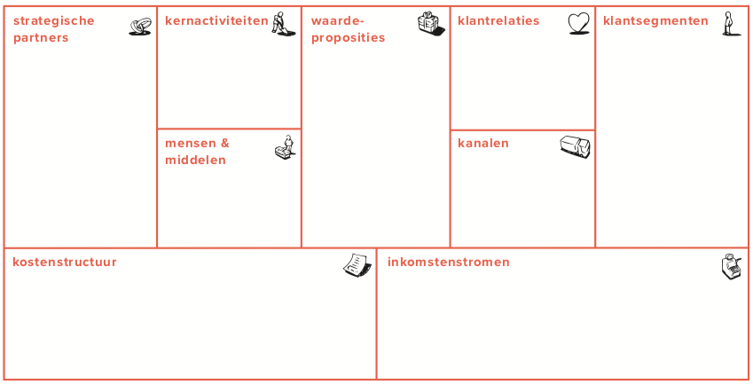 Business Model Canvas Blog.png