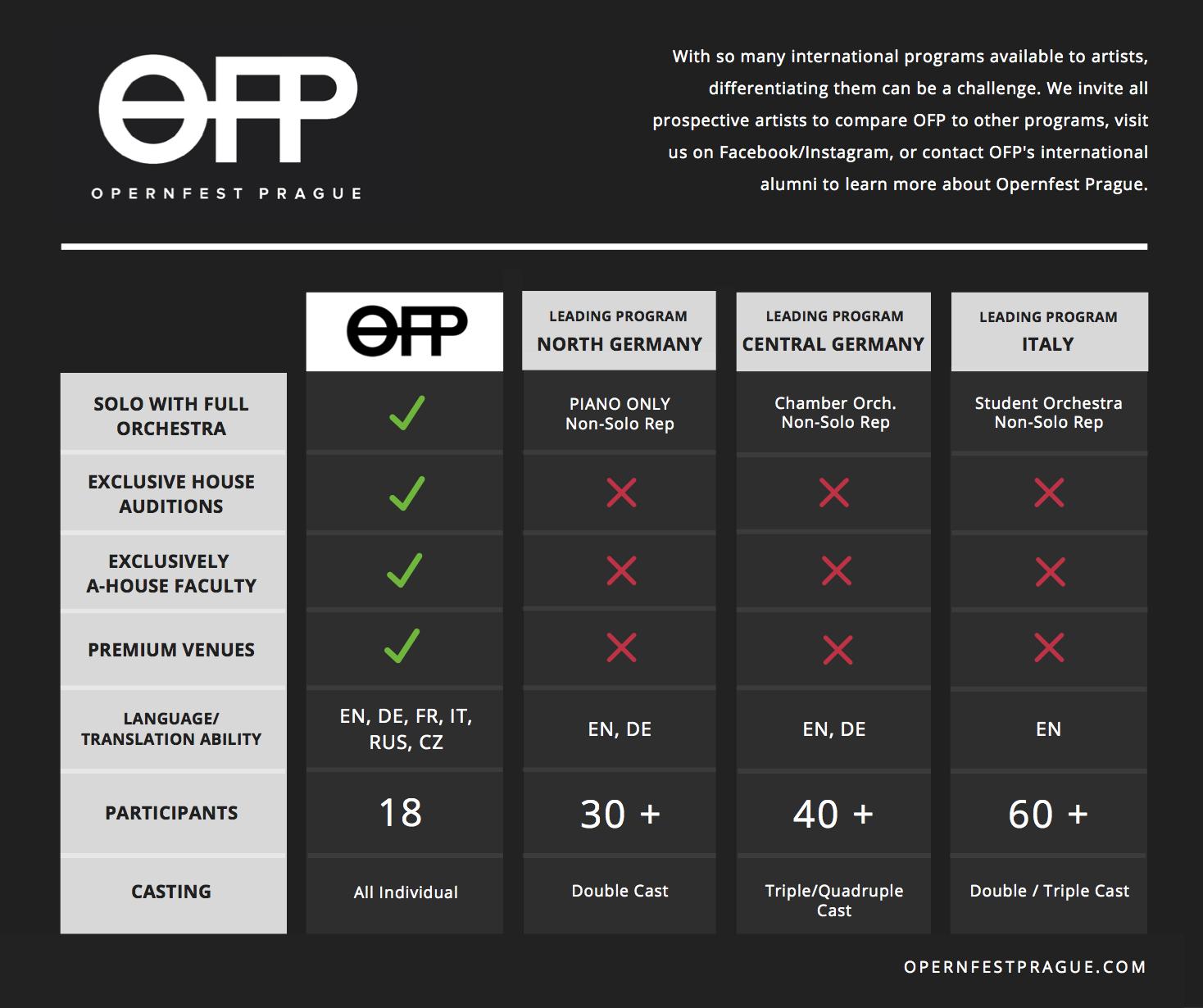 Compare OFP_2019.jpg