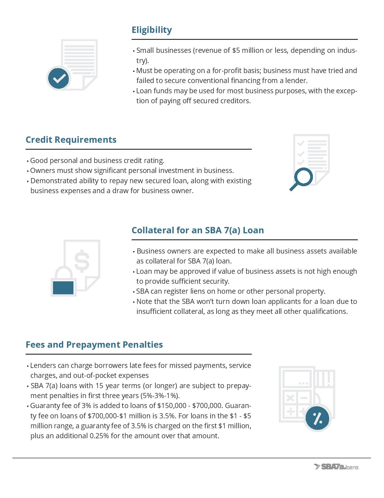 SBA+7(a)+Loan+Terms+Fact+Sheet-page-002.jpg