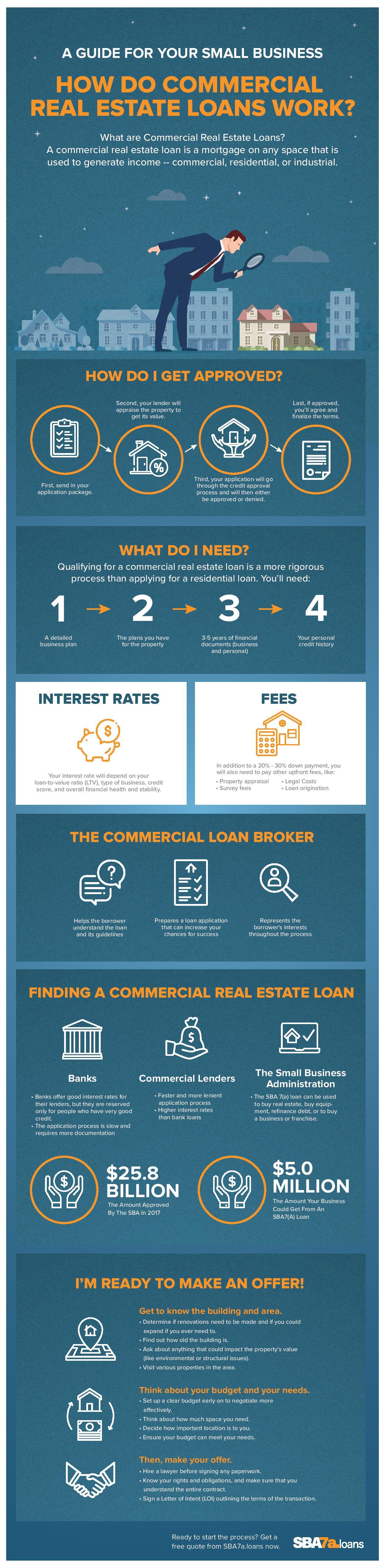 infographic-sba-loans-102618-page-001.jpg