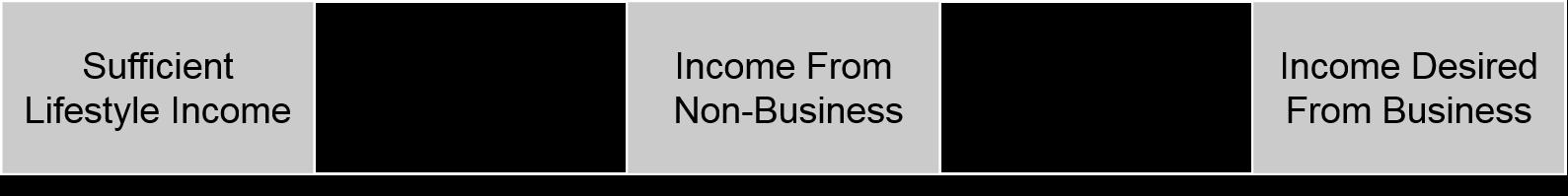 Business Exit Finances.png