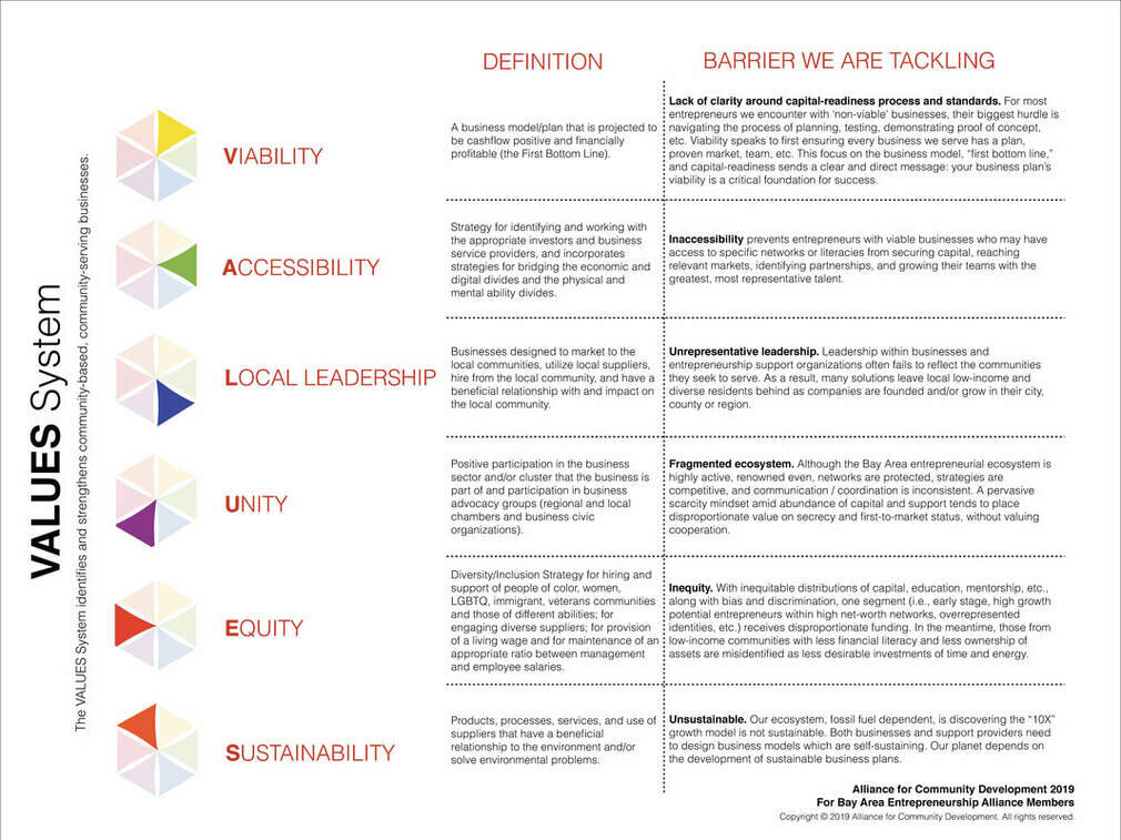 values-visuals-page-1.jpeg