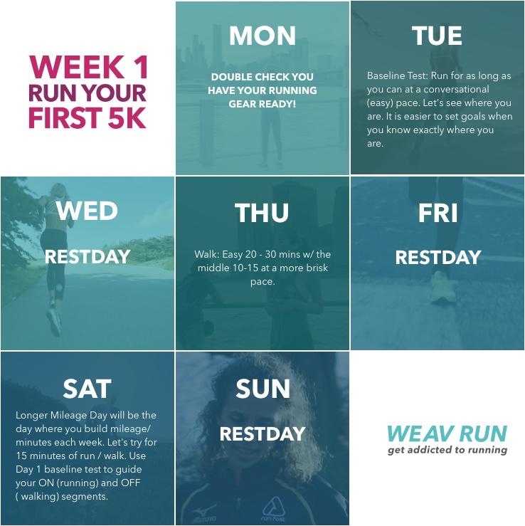 First5k-week1.jpg