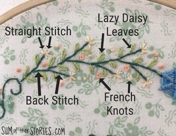 stitches guide.jpeg