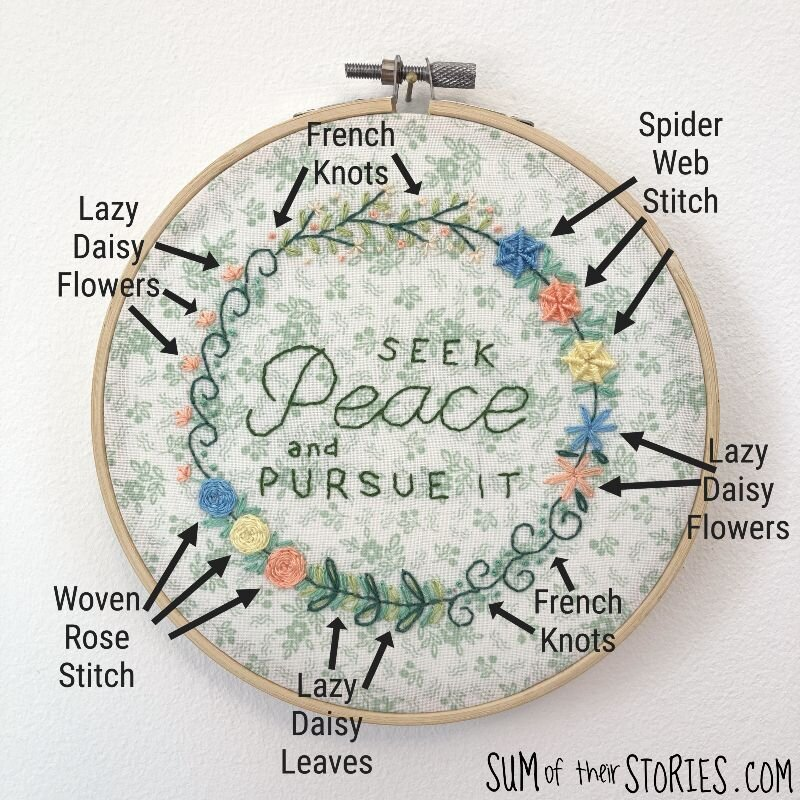 How to stitch a floral wreath embroidery with peace quote