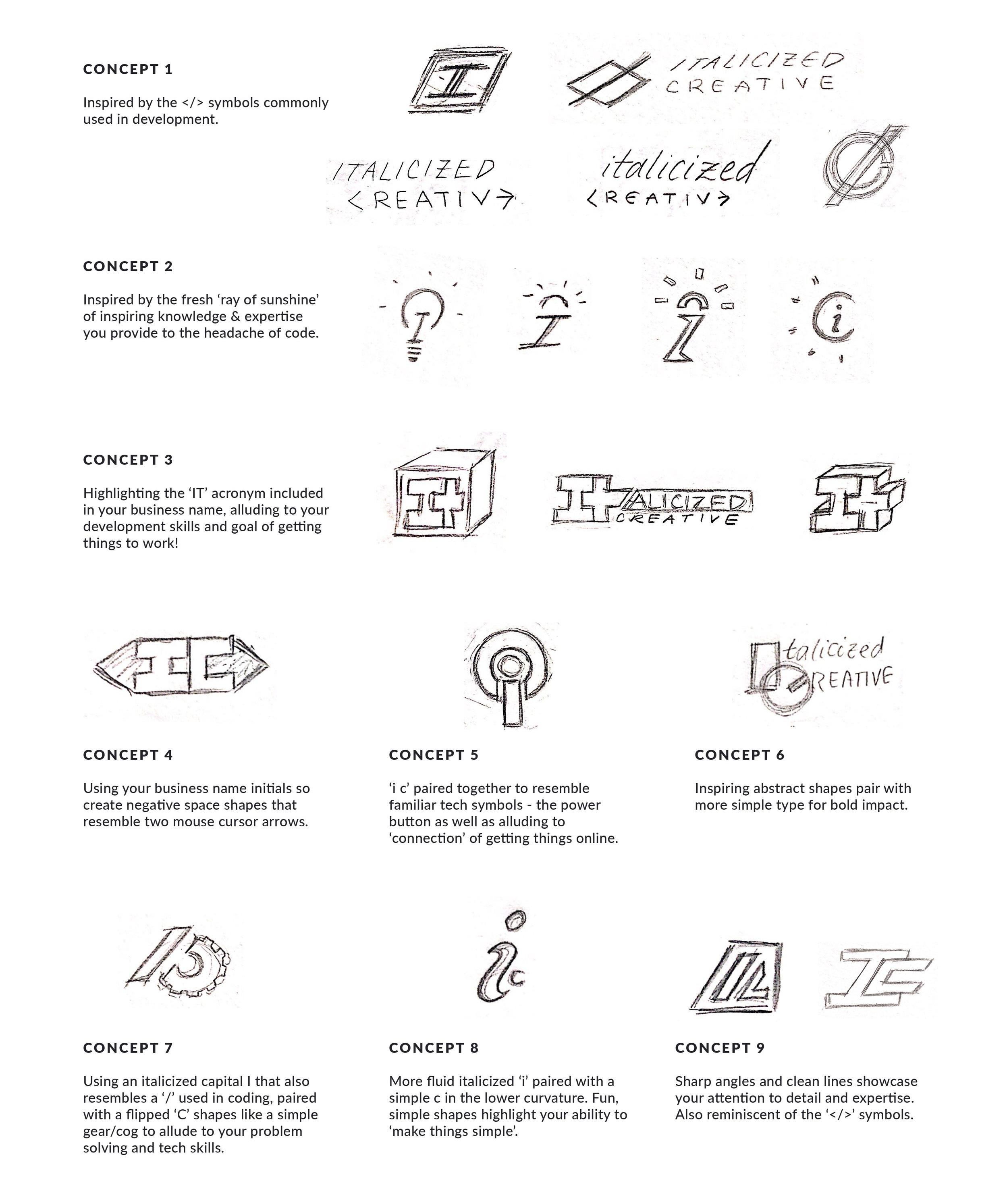 logo+brand+design+process+behind+the+scenes