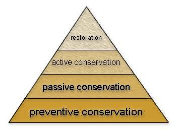 pyramidTANAP.jpg