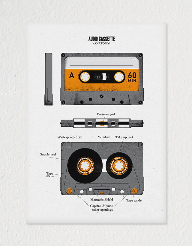 Anatomy of a Cassette Tape