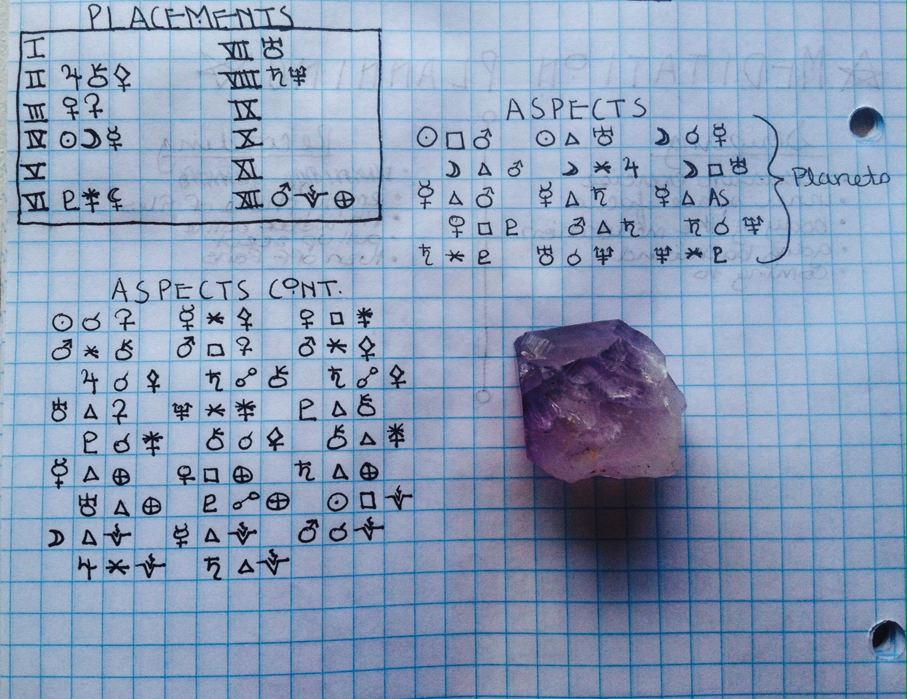 witchcraft bujo natal chart.jpg