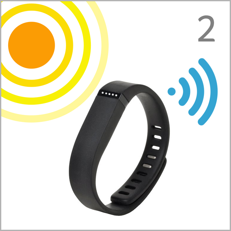 Record Application.  Your Sunborn enabled wearable tracks sunscreen use and provides reminders based on the sun, your sunscreen and preferences.