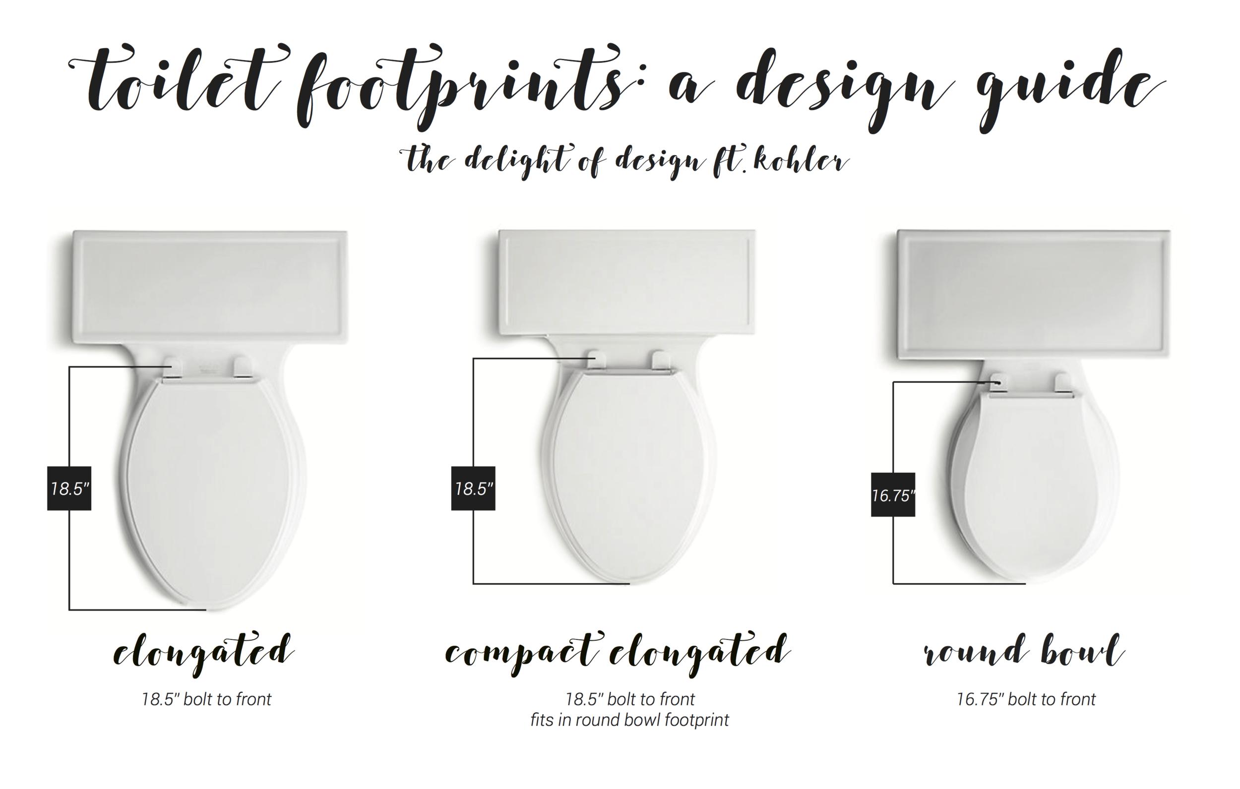 toiletfootprints.png