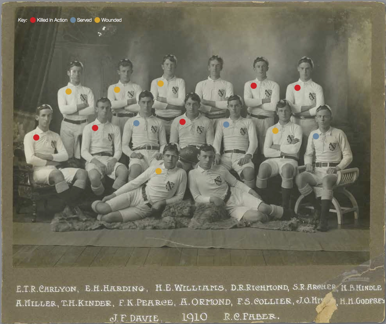 The Collegiate 1st XV, 1910