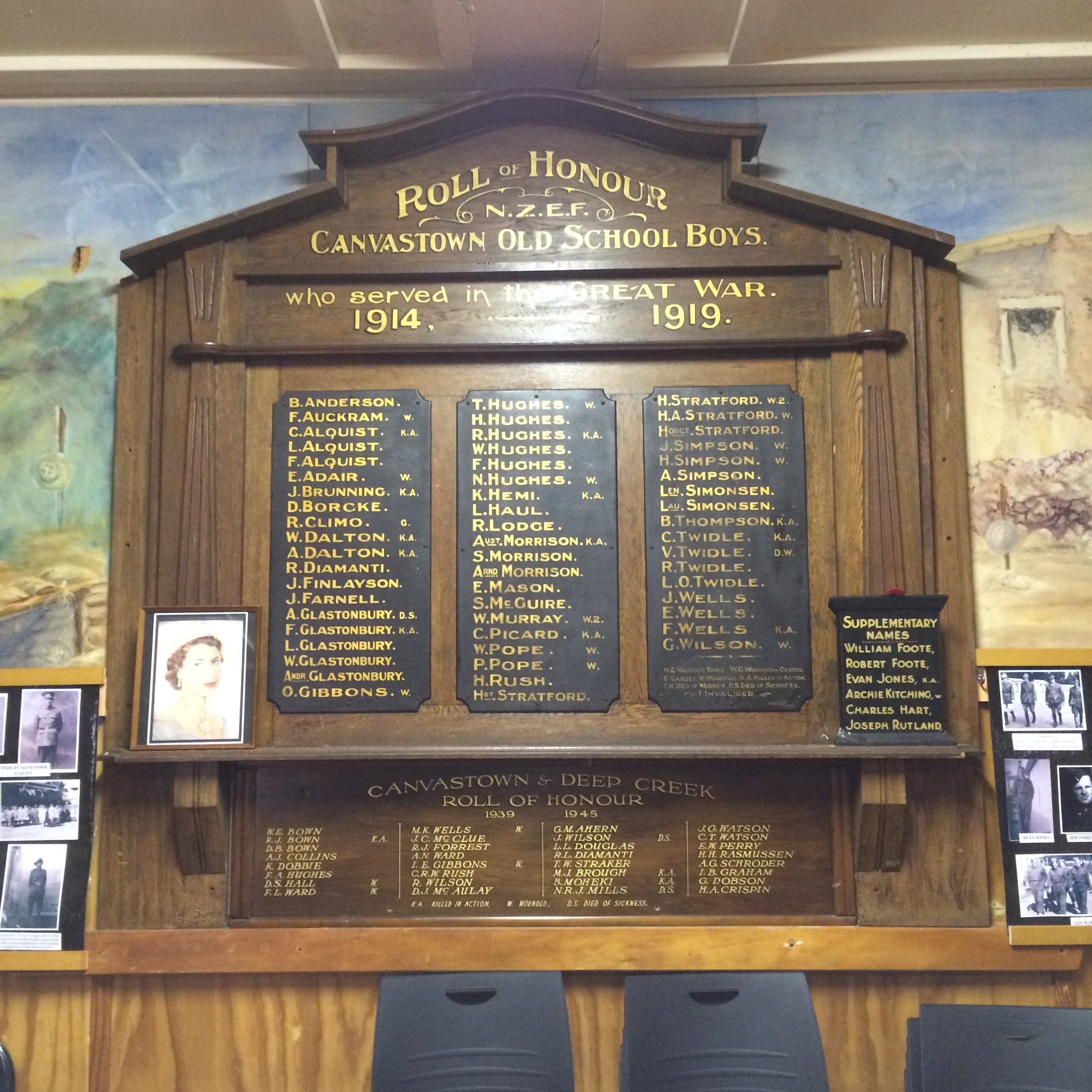 Canvastown School - The Walking with an Anzac Team found the first clue in Henry's story when they visited Canvastown School. This Roll of Honour takes pride of place in the community hall and is surrounded by photos and memories from the district. Further research on the same platforms you have used today allowed us to discover Herny's Story.