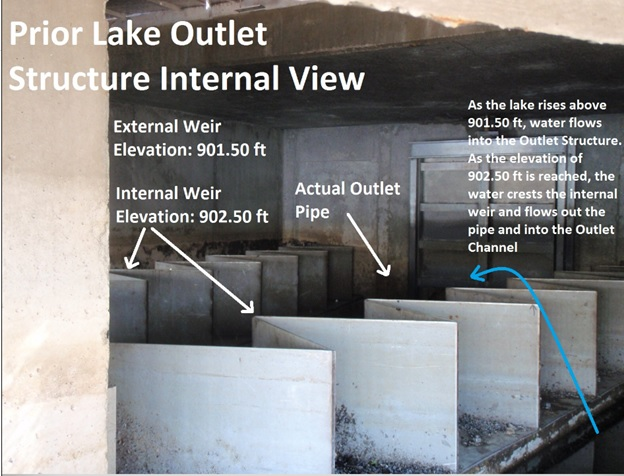 Pictures compliments of the Prior Lake Spring Lake Watershed District  For full description of the history and operation of the outlet structure:  http://www.arcgis.com/apps/MapJournal/index.html?appid=4f2b0e6974ea4a41a66e9138f1855c14
