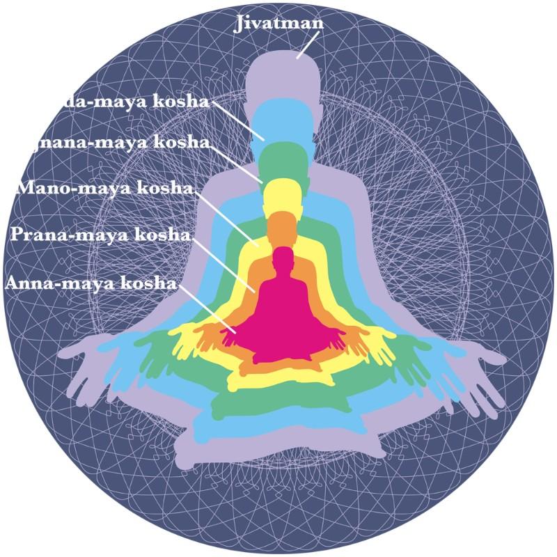 Photo Credit:  Enso Centre de Yoga