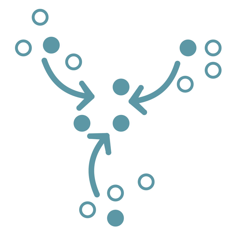 Data Visualization FAQ