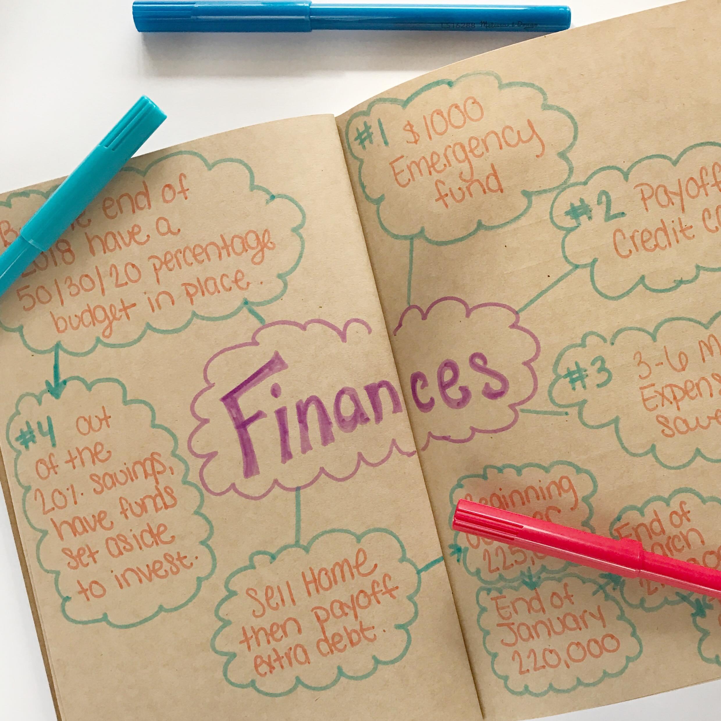 Goal Planning | www.thesaraross.com