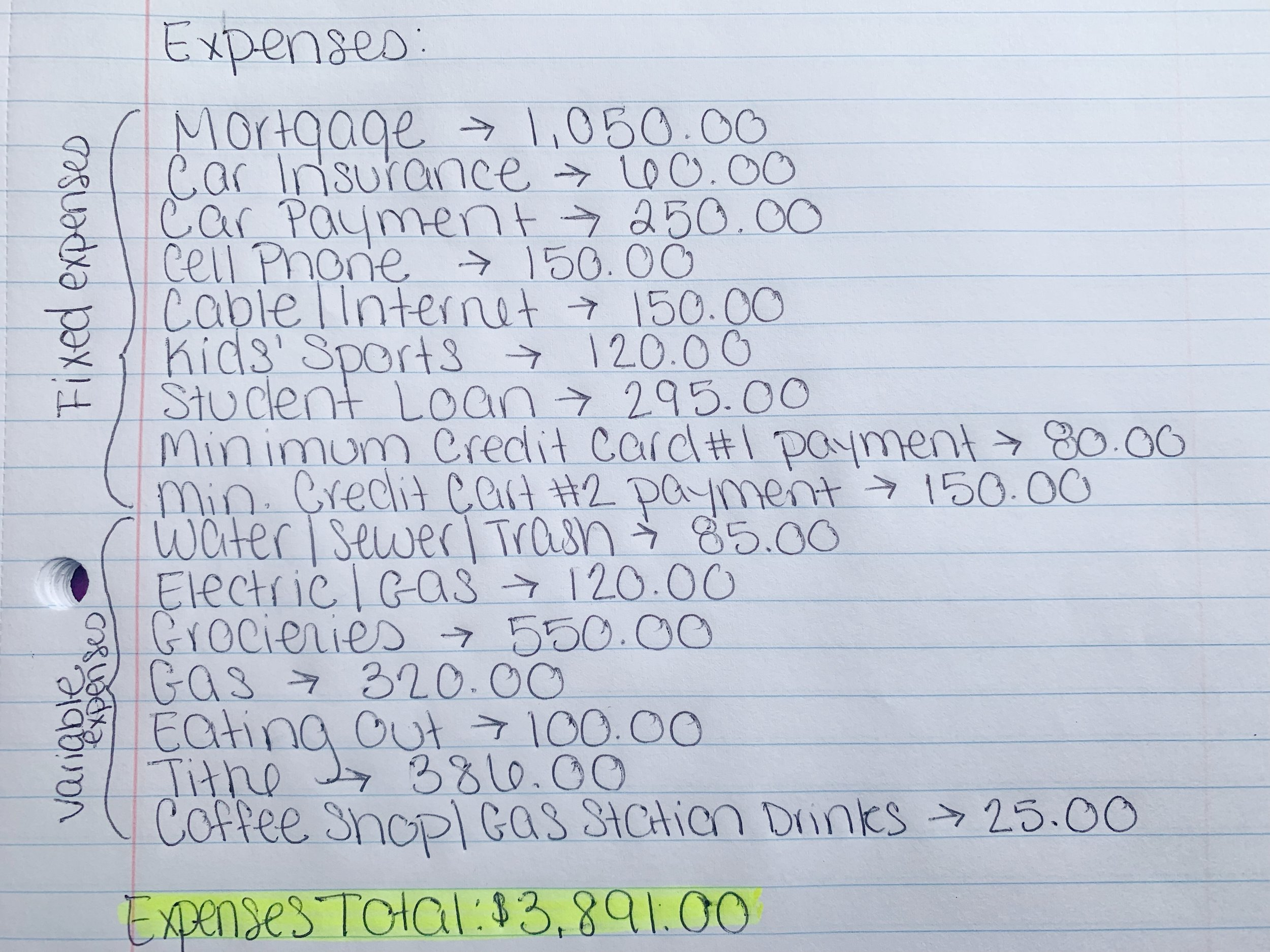 Setting Up A Budget Template: Household Expenses   Example: Figuring Out Your Fixed and Variable Expenses (ignore my misspelled words).