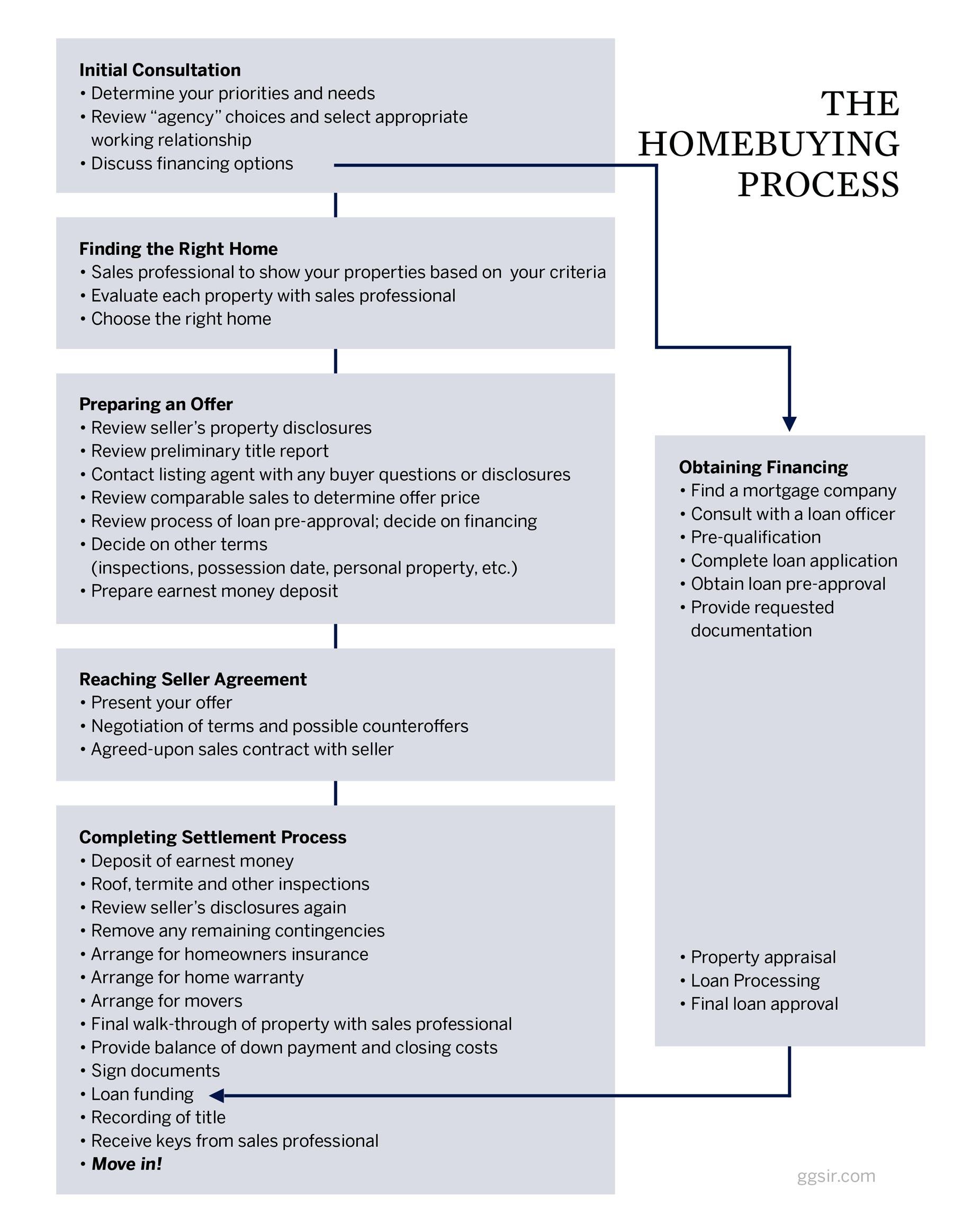 buy-page-guide-1.jpg