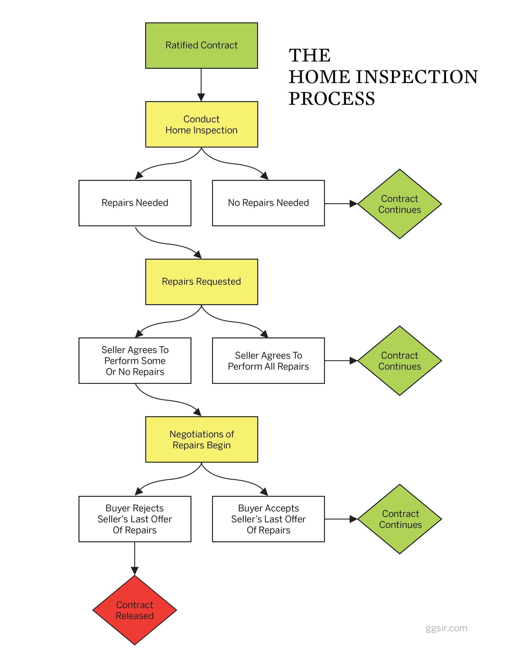 buy-page-guide-2.jpg