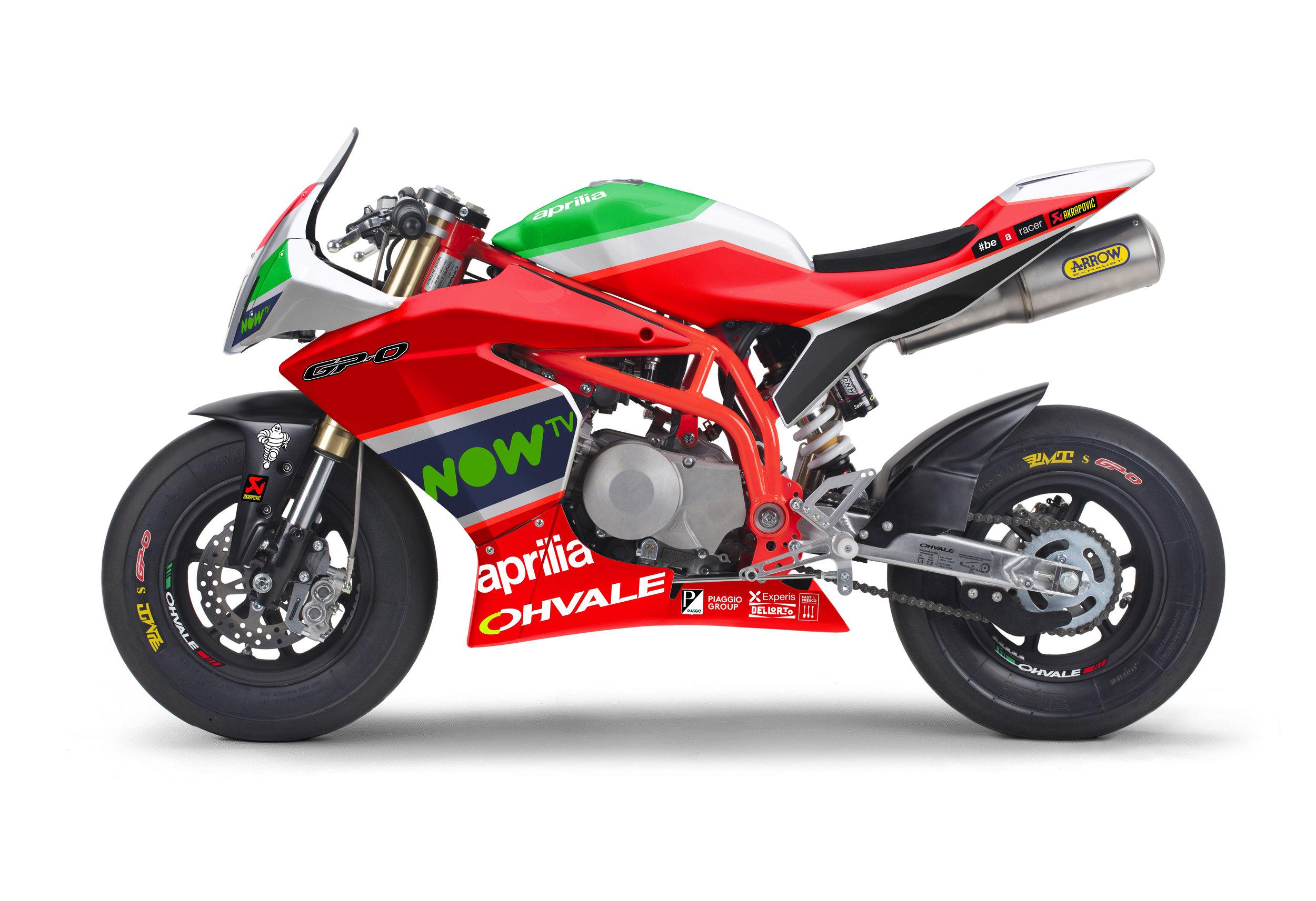 Aprilia MotoGP 2018
