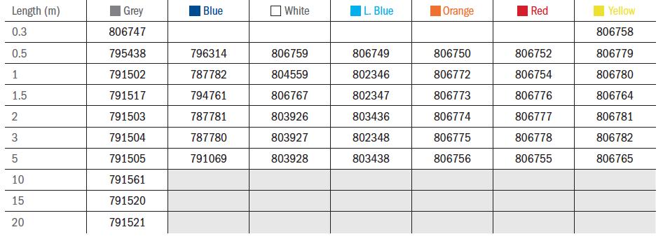 Cat6AF:UTP LSZH Patch Leads Data Sheets.png