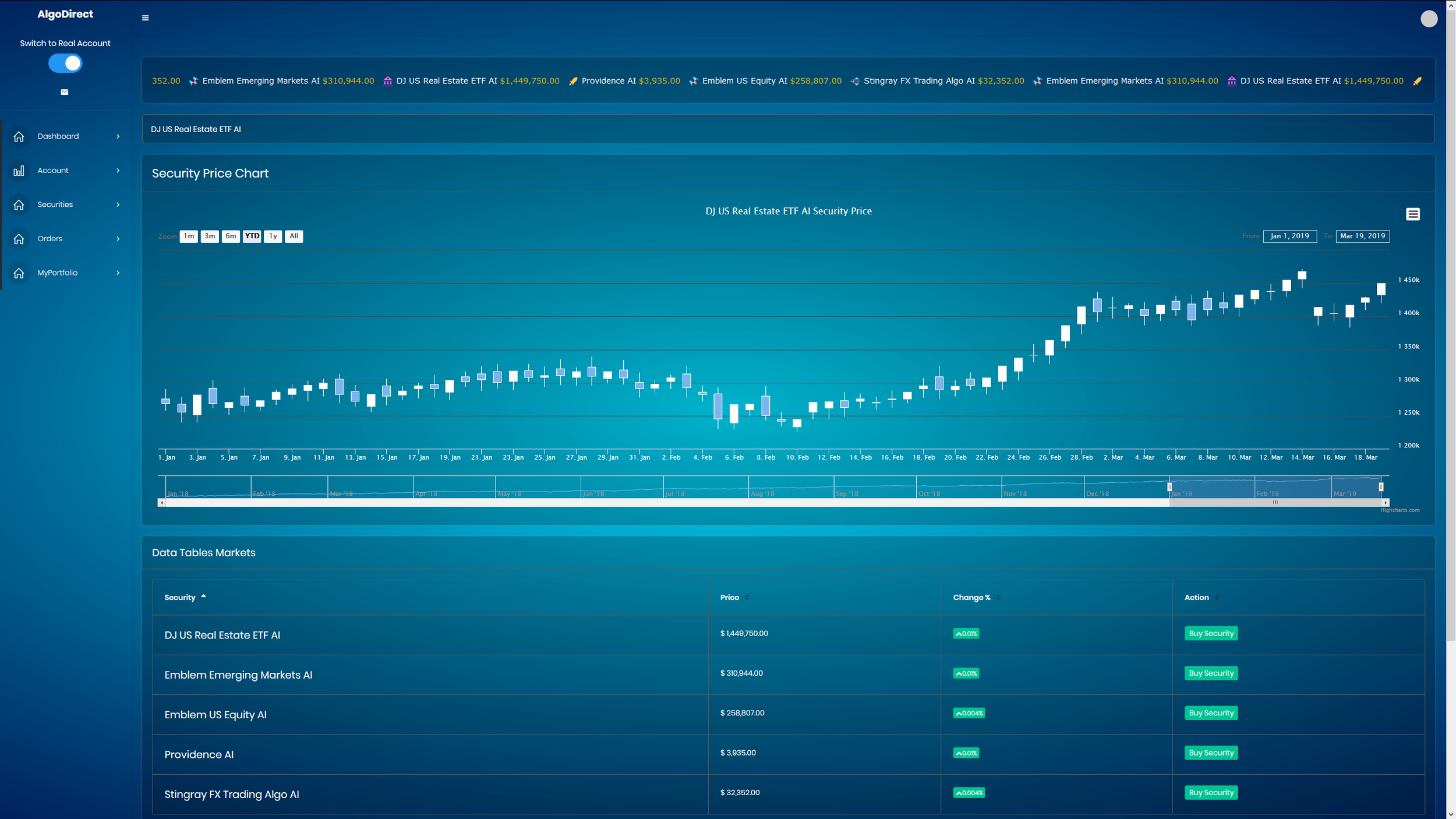 The First Global Platform for Artificial Intelligence Securities. -