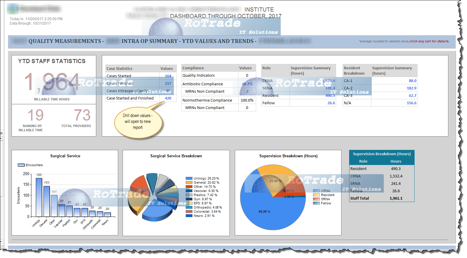 Sample dashboard.