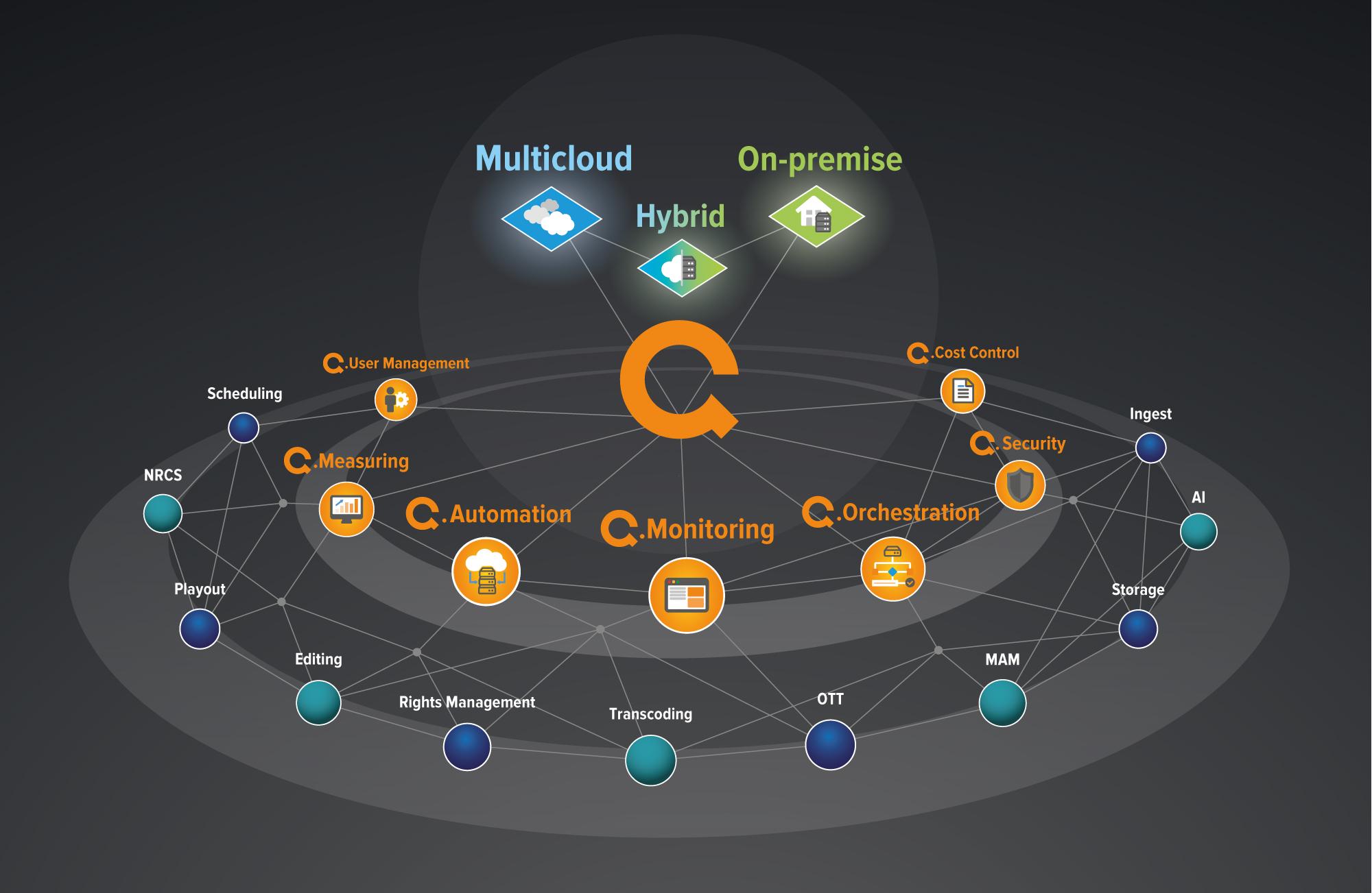 qm-qvestcloud-infographics-highres-RGB.jpg