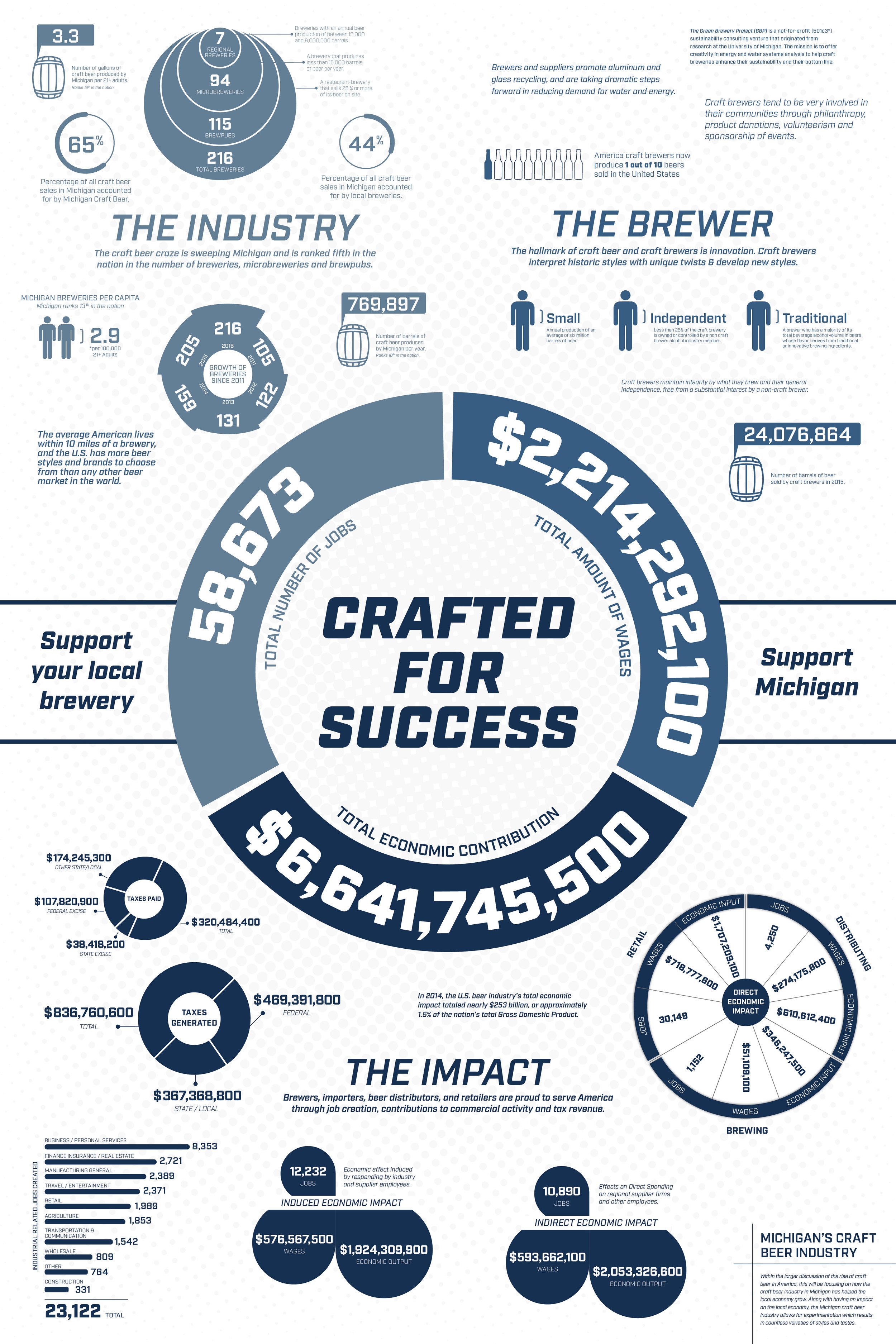 crafted for success_colored-01.jpg