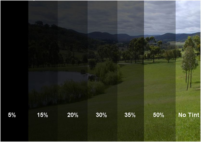 Choose the tint level to suit your needs.