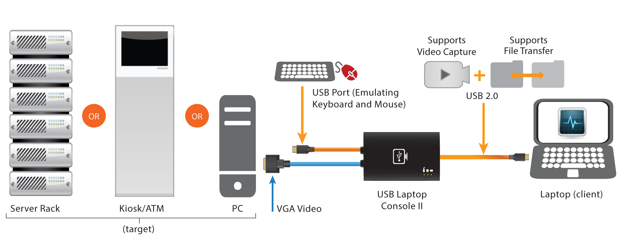 USB-Laptop-Console-II-Schematic.png