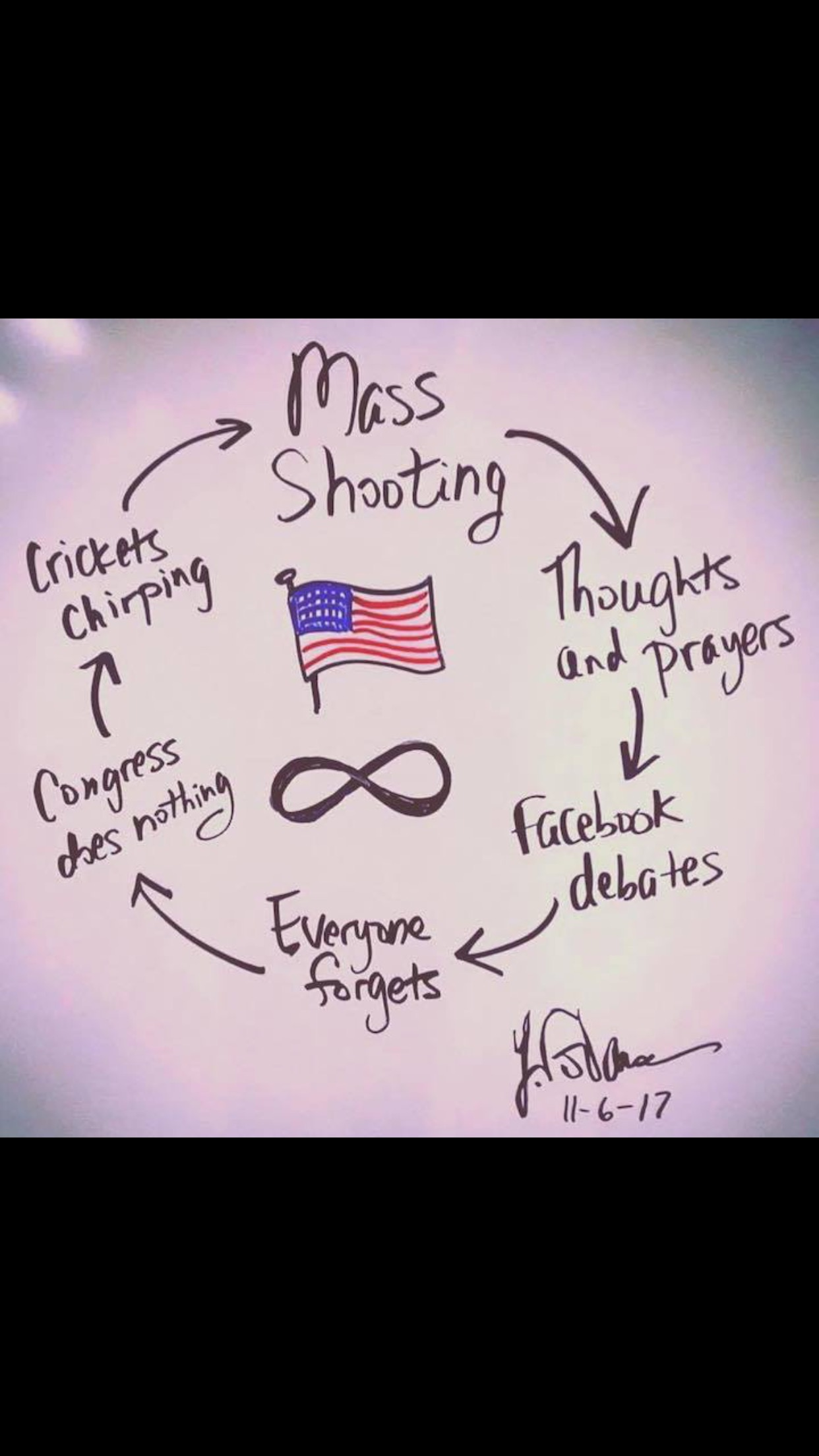 Mass Shooting Cycle.jpeg