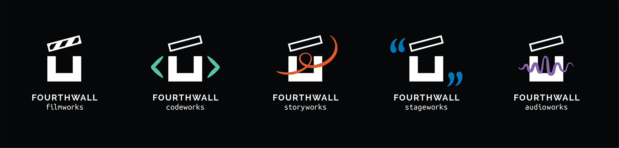 While Filmworks is Fourthwall's core program, expansion is on the horizon to let students explore focus areas that support the filmmaking process. Logos for Codeworks (coding), Storyworks (scriptwriting), Stageworks (performance), and Audioworks (sound editing) show the breadth of the system as the nonprofit grows.