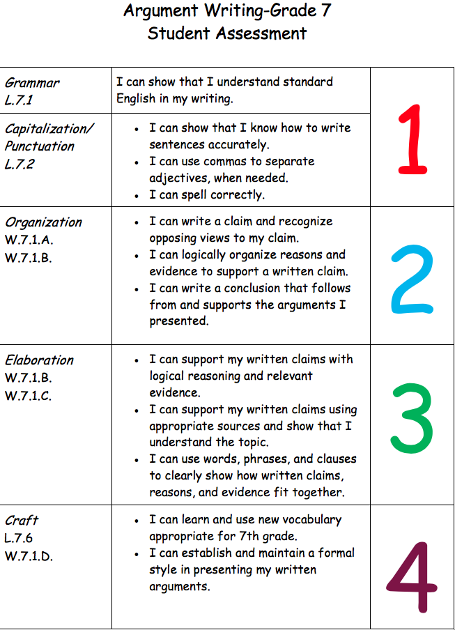 Middle School Writing - This is a proficiency scale students will use to determine their level of learning as they work through a rigorous and integrated series of CCSS-ELA standards, expressed as learning goals in a leveled progression.