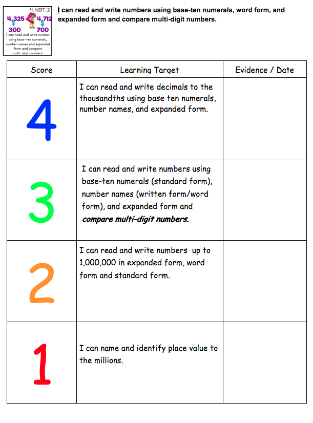 Elementary Math  - This is a proficiency scale students will use to determine their level of learning as they work through a rigorous series of CCSS Math standards, expressed as learning goals in a leveled progression.