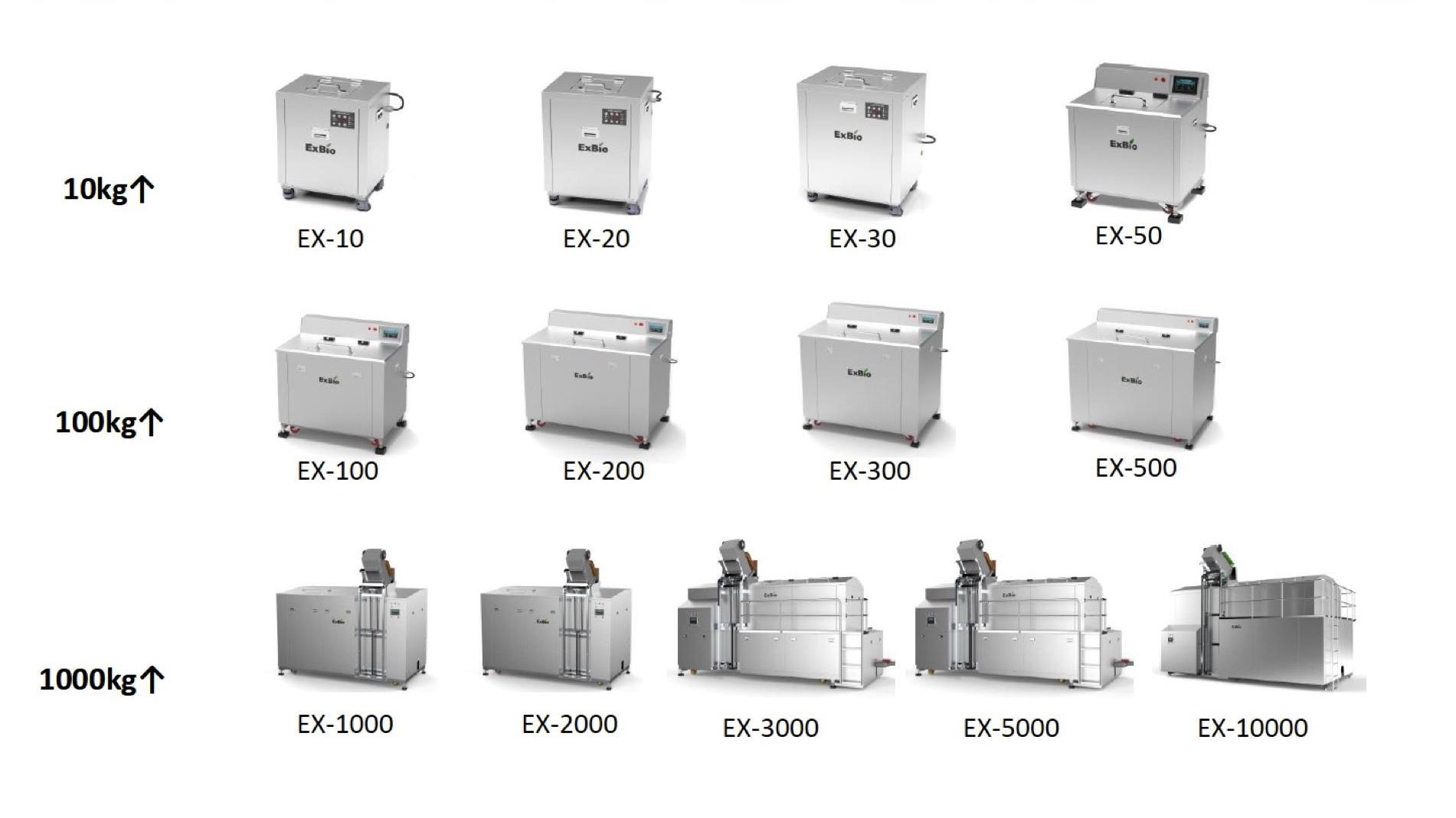X-Series - Capacities.jpg