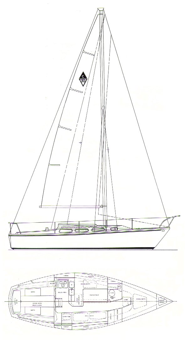 catalina_30_MkI_drawing.jpg