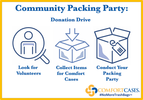 Community Packing Party- Donation Drive infoggraphic.jpg