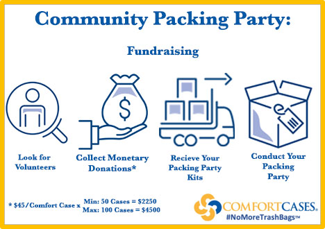 Community Packing Party- Fundraising.jpg